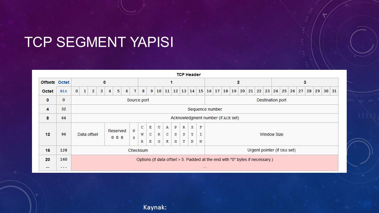 TCP SEGMENT YAPISI Kaynak: https://en.wikipedia.org/wiki/Transmission_Control_Protocol