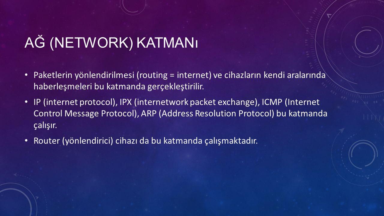 AĞ (NETWORK) KATMANı Paketlerin yönlendirilmesi (routing = internet) ve cihazların kendi aralarında haberleşmeleri bu katmanda gerçekleştirilir.