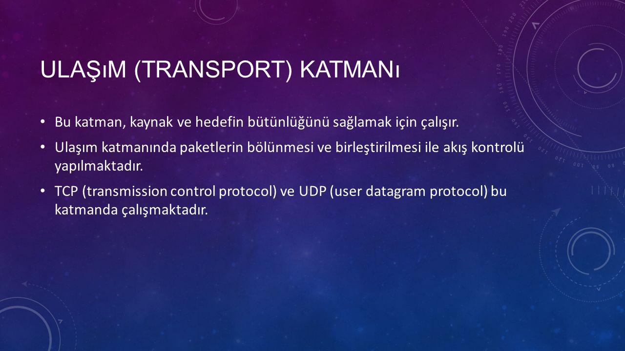 TCP/IP Ağ üzerindeki veri iletişimi TCP/IP ve UDP protokolleriyle sağlanır.