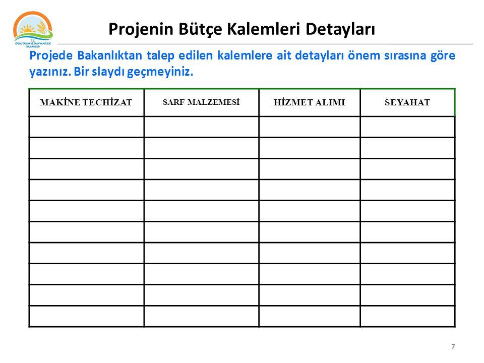 Projenin Bütçe Kalemleri Detayları 7 Projede Bakanlıktan talep edilen kalemlere ait detayları önem sırasına göre yazınız. Bir slaydı geçmeyiniz. MAKİN
