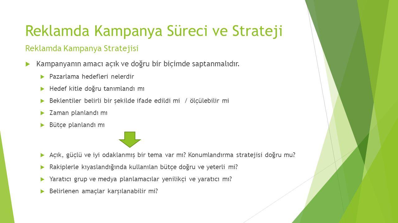 Reklamda Kampanya Süreci ve Strateji  Kampanyanın amacı açık ve doğru bir biçimde saptanmalıdır.  Pazarlama hedefleri nelerdir  Hedef kitle doğru t
