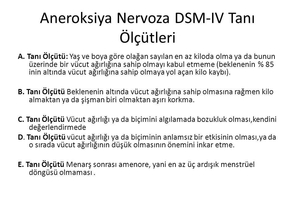 Aneroksiya Nervoza DSM-IV Tanı Ölçütleri A. Tanı Ölçütü: Yaş ve boya göre olağan sayılan en az kiloda olma ya da bunun üzerinde bir vücut ağırlığına s