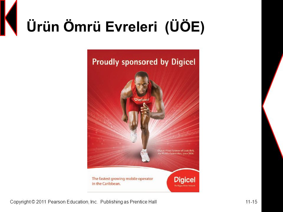 Ürün Ömrü Evreleri (ÜÖE) Copyright © 2011 Pearson Education, Inc. Publishing as Prentice Hall 11-15