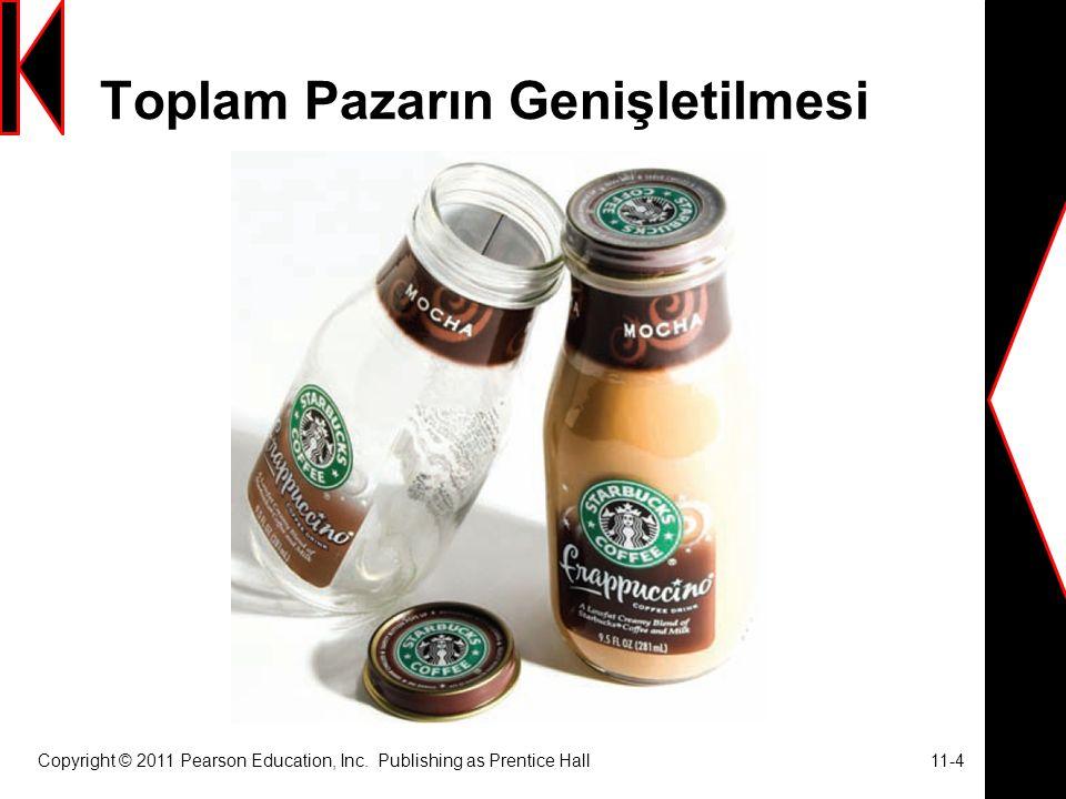 Bir Markayı Kullanmanın Yeni Yöntemleri Copyright © 2011 Pearson Education, Inc.