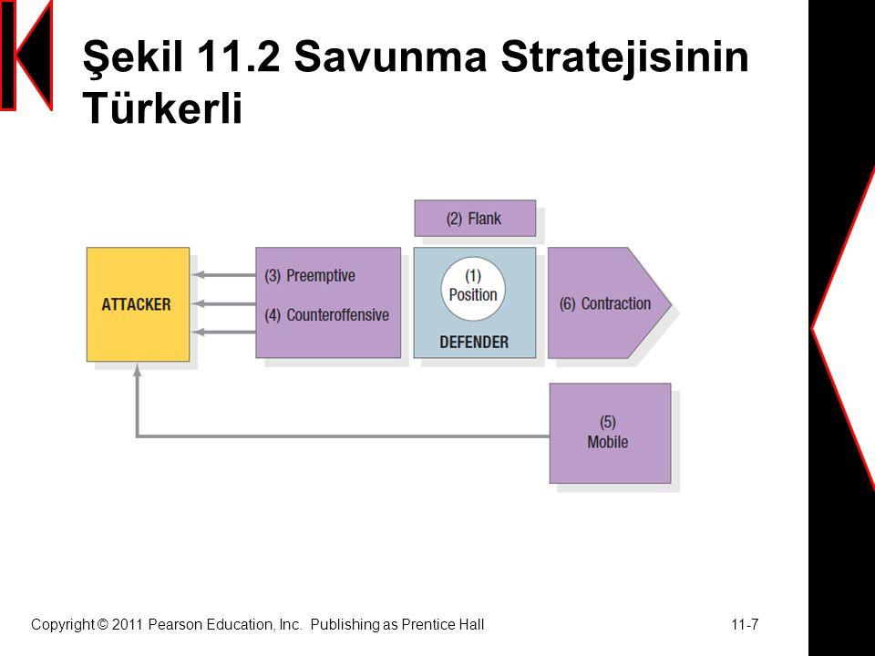 Şekil 11.2 Savunma Stratejisinin Türkerli Copyright © 2011 Pearson Education, Inc.