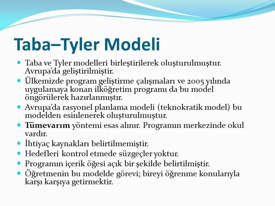 Taba–Tyler Modeli Taba ve Tyler modelleri birleştirilerek oluşturulmuştur. Avrupa'da geliştirilmiştir. Ülkemizde program geliştirme çalışmaları ve 200