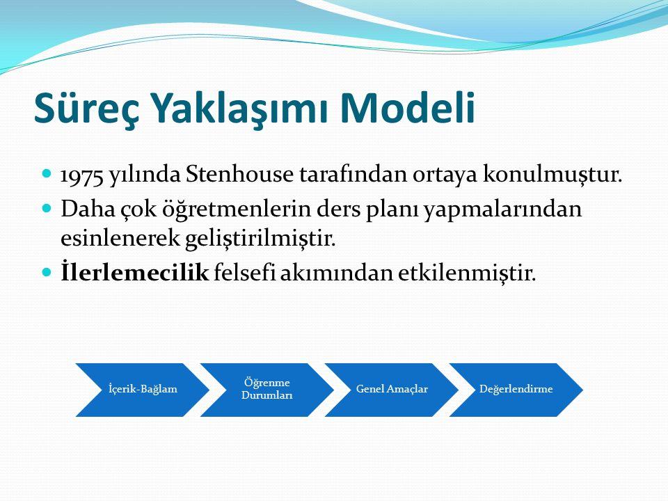 Süreç Yaklaşımı Modeli 1975 yılında Stenhouse tarafından ortaya konulmuştur. Daha çok öğretmenlerin ders planı yapmalarından esinlenerek geliştirilmiş
