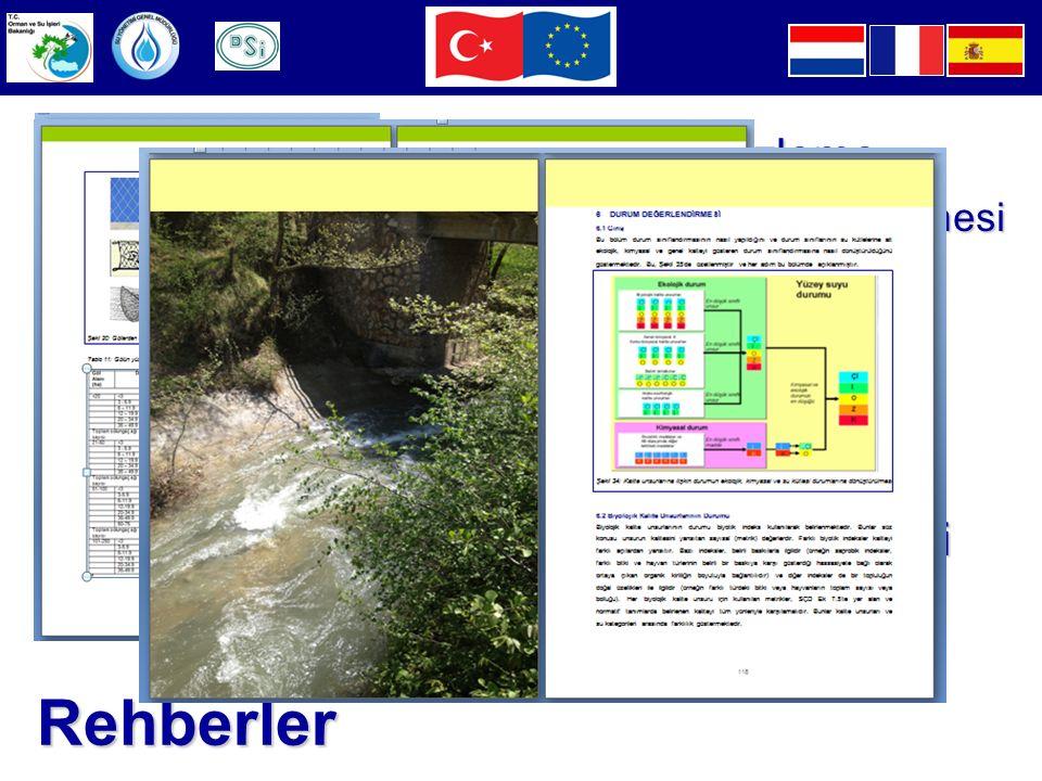 Rehberler  SÇD'ye göre izleme o Su Kütlelerinin belirlenmesi o Tipoloji  Biyolojik izleme  Kimyasal izleme  Hidro-morfolojik izleme  Durum değerlendirmesi