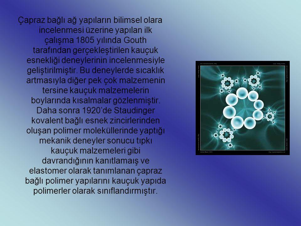 Çapraz bağlı ağ yapıların bilimsel olara incelenmesi üzerine yapılan ilk çalışma 1805 yılında Gouth tarafından gerçekleştirilen kauçuk esnekliği deney