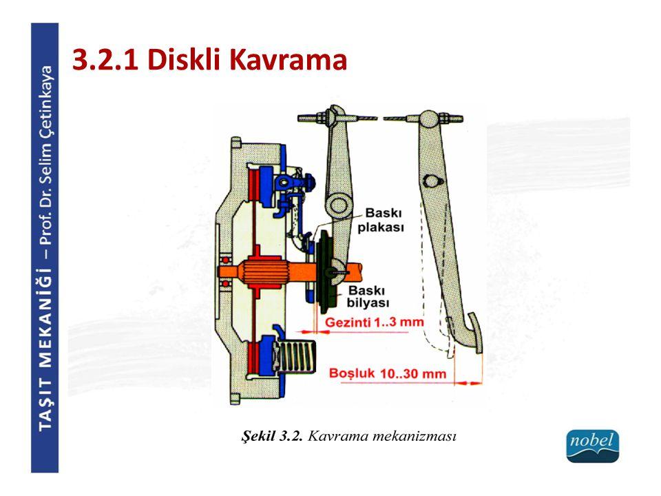 3.2.1 Diskli Kavrama