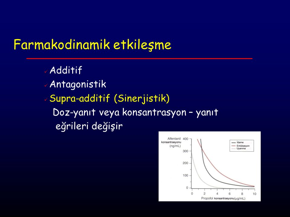 Farmakodinamik etkileşme 1.