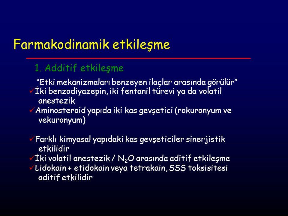 Farmakodinamik etkileşme 2.