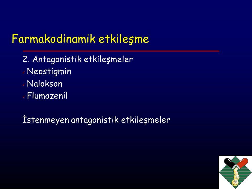 Farmakodinamik etkileşme 3.