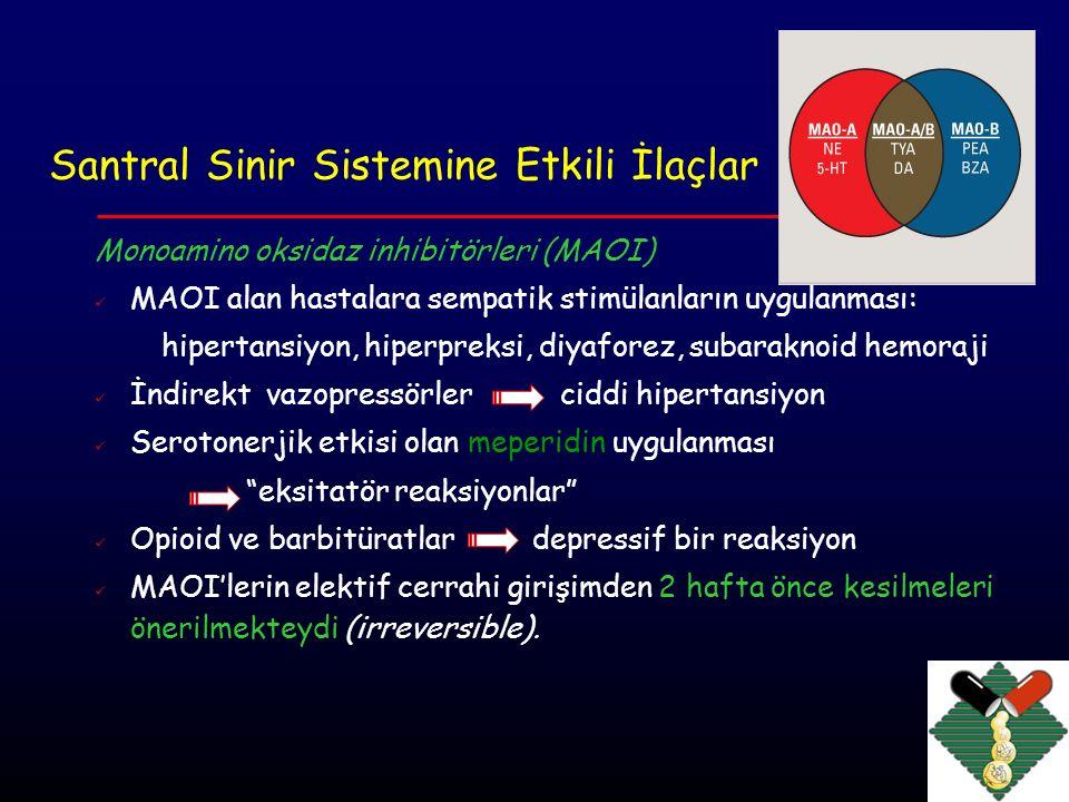 Santral Sinir Sistemine Etkili İlaçlar Monoamino oksidaz inhibitörleri (MAOI) MAOI-emniyetli anestezi ??.