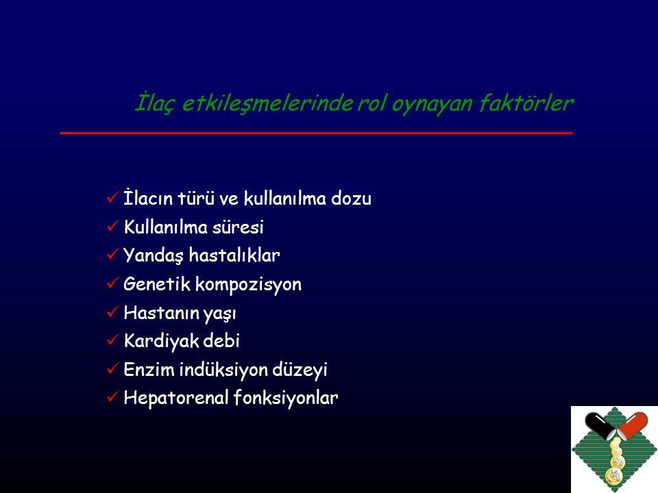 İlaç etkileşme mekanizmaları Farmasötik etkileşme Farmakokinetik etkileşme Farmakodinamik etkileşme