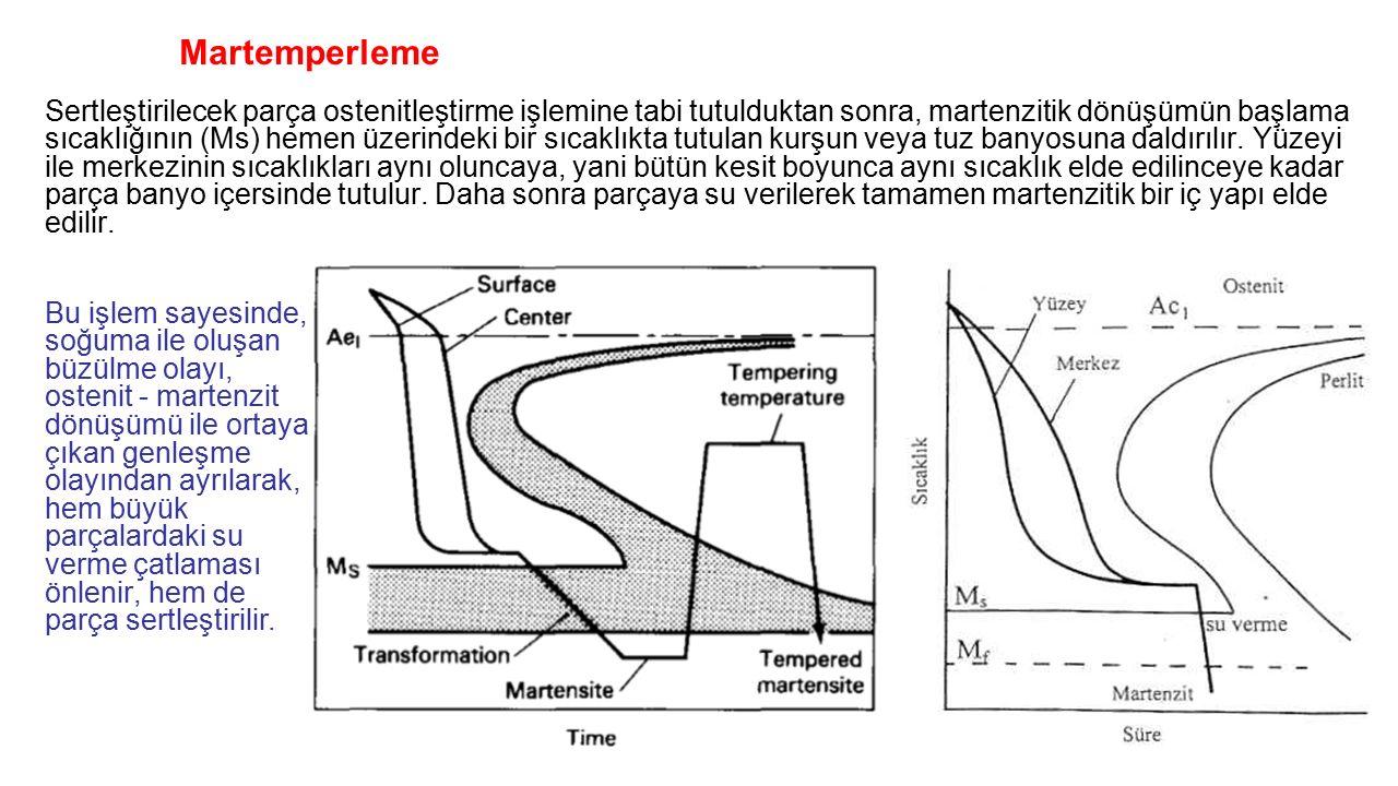 Martemperleme Sertleştirilecek parça ostenitleştirme işlemine tabi tutulduktan sonra, martenzitik dönüşümün başlama sıcaklığının (Ms) hemen üzerindeki bir sıcaklıkta tutulan kurşun veya tuz banyosuna daldırılır.