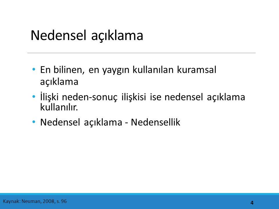 Nedensellik: İlişki 15 Kaynak: Neuman, 2008, s.