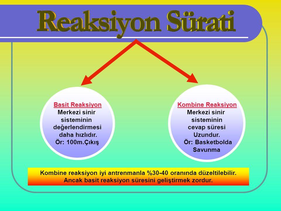 Basit Reaksiyon Merkezi sinir sisteminin değerlendirmesi daha hızlıdır.