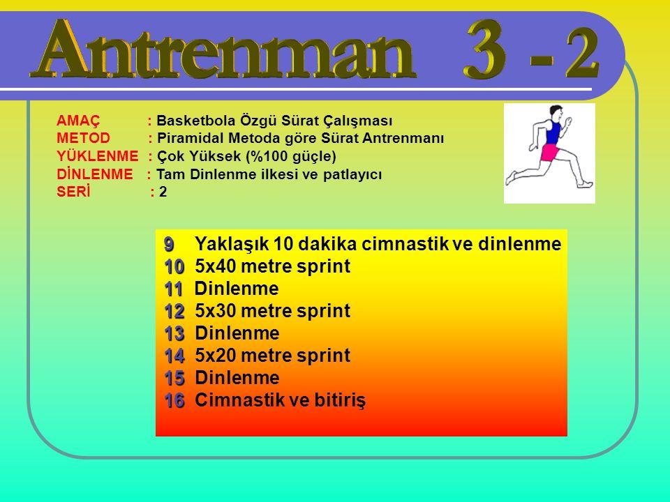 AMAÇ : Basketbola Özgü Sürat Çalışması METOD : Piramidal Metoda göre Sürat Antrenmanı YÜKLENME : Çok Yüksek (%100 güçle) DİNLENME : Tam Dinlenme ilkesi ve patlayıcı SERİ : 2 9 9 Yaklaşık 10 dakika cimnastik ve dinlenme 10 10 5x40 metre sprint 11 11 Dinlenme 12 12 5x30 metre sprint 13 13 Dinlenme 14 14 5x20 metre sprint 15 15 Dinlenme 16 16 Cimnastik ve bitiriş