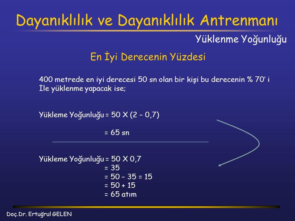 Dayanıklılık ve Dayanıklılık Antrenmanı Doç.Dr. Ertuğrul GELEN En İyi Derecenin Yüzdesi Yüklenme Yoğunluğu 400 metrede en iyi derecesi 50 sn olan bir
