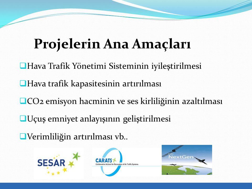  Hava Trafik Yönetimi Sisteminin iyileştirilmesi  Hava trafik kapasitesinin artırılması  CO2 emisyon hacminin ve ses kirliliğinin azaltılması  Uçuş emniyet anlayışının geliştirilmesi  Verimliliğin artırılması vb..