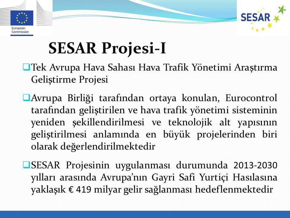  Tek Avrupa Hava Sahası Hava Trafik Yönetimi Araştırma Geliştirme Projesi  Avrupa Birliği tarafından ortaya konulan, Eurocontrol tarafından geliştirilen ve hava trafik yönetimi sisteminin yeniden şekillendirilmesi ve teknolojik alt yapısının geliştirilmesi anlamında en büyük projelerinden biri olarak değerlendirilmektedir  SESAR Projesinin uygulanması durumunda 2013-2030 yılları arasında Avrupa'nın Gayri Safi Yurtiçi Hasılasına yaklaşık € 419 milyar gelir sağlanması hedeflenmektedir SESAR Projesi-I