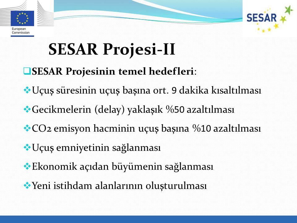  SESAR Projesinin temel hedefleri:  Uçuş süresinin uçuş başına ort.