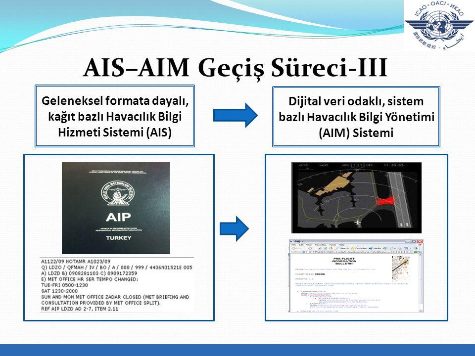 AIS–AIM Geçiş Süreci-III Geleneksel formata dayalı, kağıt bazlı Havacılık Bilgi Hizmeti Sistemi (AIS) Dijital veri odaklı, sistem bazlı Havacılık Bilgi Yönetimi (AIM) Sistemi