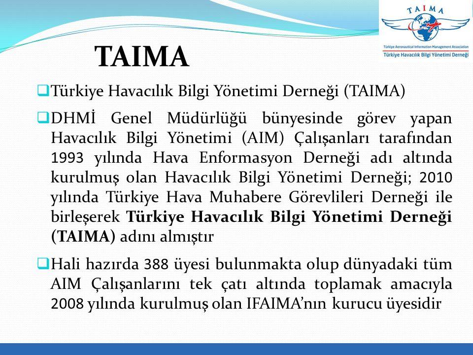  Türkiye Havacılık Bilgi Yönetimi Derneği (TAIMA)  DHMİ Genel Müdürlüğü bünyesinde görev yapan Havacılık Bilgi Yönetimi (AIM) Çalışanları tarafından 1993 yılında Hava Enformasyon Derneği adı altında kurulmuş olan Havacılık Bilgi Yönetimi Derneği; 2010 yılında Türkiye Hava Muhabere Görevlileri Derneği ile birleşerek Türkiye Havacılık Bilgi Yönetimi Derneği (TAIMA) adını almıştır  Hali hazırda 388 üyesi bulunmakta olup dünyadaki tüm AIM Çalışanlarını tek çatı altında toplamak amacıyla 2008 yılında kurulmuş olan IFAIMA'nın kurucu üyesidir TAIMA