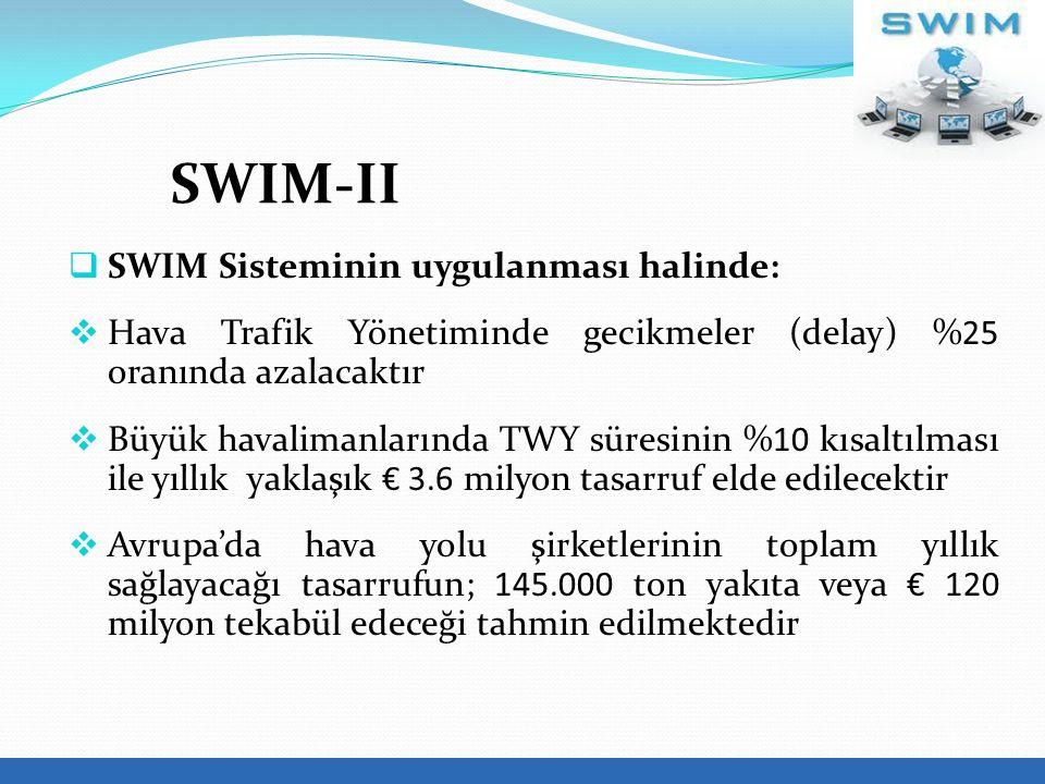  SWIM Sisteminin uygulanması halinde:  Hava Trafik Yönetiminde gecikmeler (delay) %25 oranında azalacaktır  Büyük havalimanlarında TWY süresinin %10 kısaltılması ile yıllık yaklaşık € 3.6 milyon tasarruf elde edilecektir  Avrupa'da hava yolu şirketlerinin toplam yıllık sağlayacağı tasarrufun; 145.000 ton yakıta veya € 120 milyon tekabül edeceği tahmin edilmektedir SWIM-II
