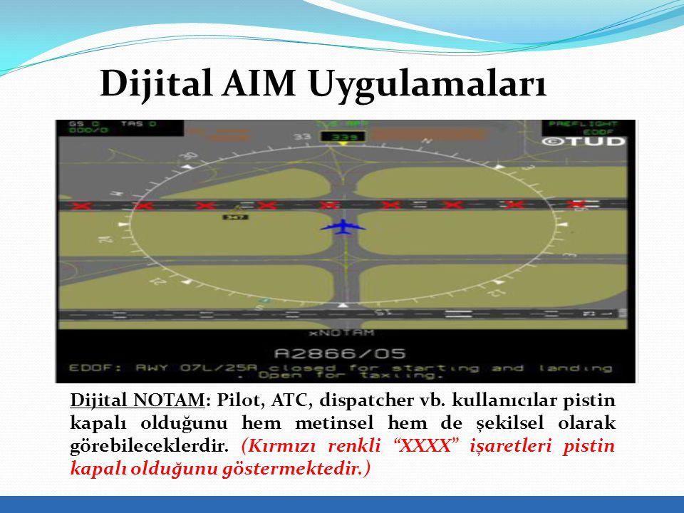 Dijital AIM Uygulamaları Dijital NOTAM: Pilot, ATC, dispatcher vb.