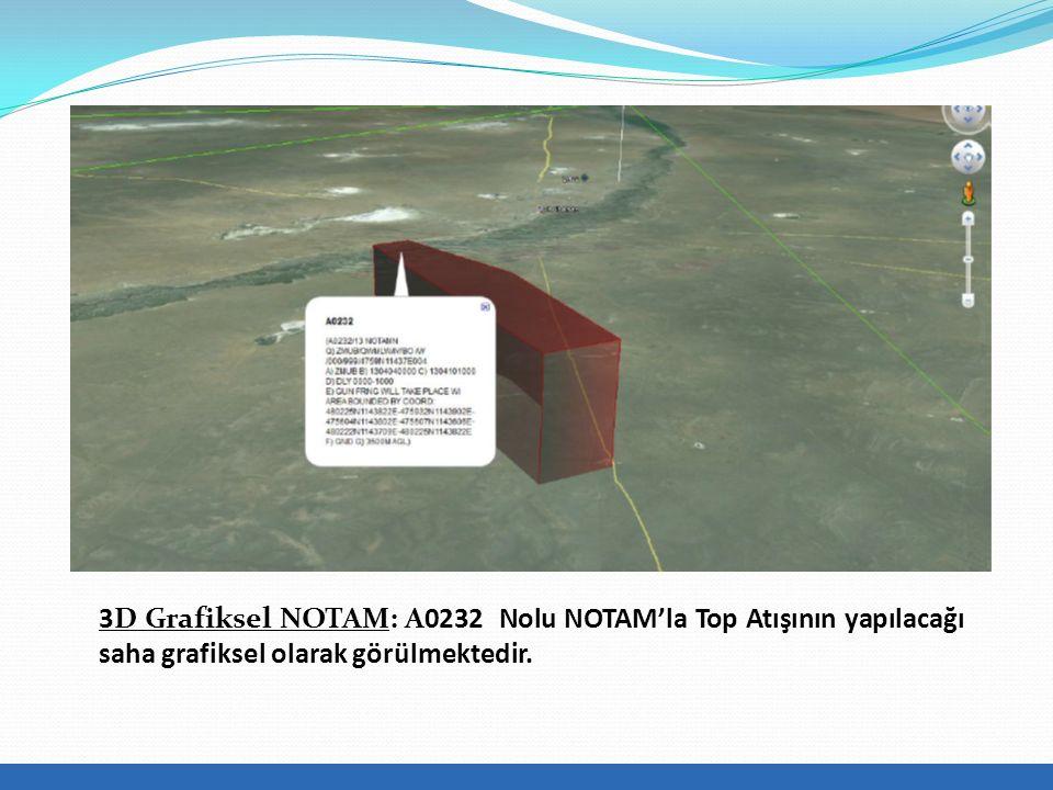 3D Grafiksel NOTAM: A0232 Nolu NOTAM'la Top Atışının yapılacağı saha grafiksel olarak görülmektedir.