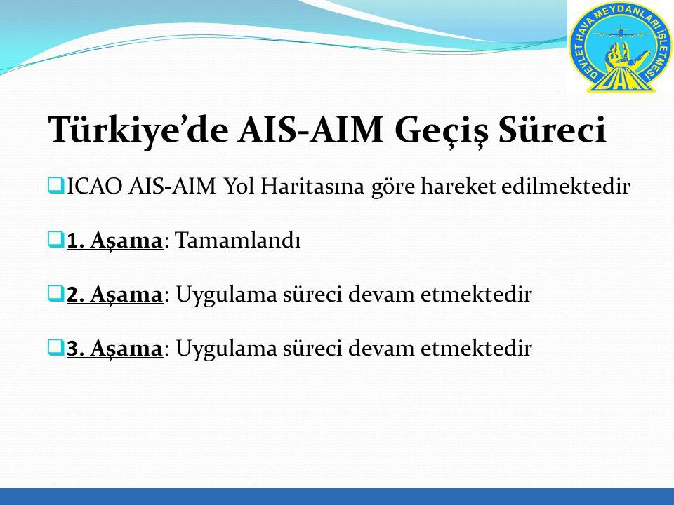 Türkiye'de AIS-AIM Geçiş Süreci  ICAO AIS-AIM Yol Haritasına göre hareket edilmektedir  1.