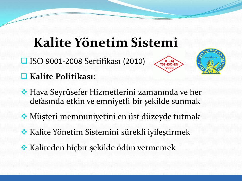  ISO 9001-2008 Sertifikası (2010)  Kalite Politikası:  Hava Seyrüsefer Hizmetlerini zamanında ve her defasında etkin ve emniyetli bir şekilde sunmak  Müşteri memnuniyetini en üst düzeyde tutmak  Kalite Yönetim Sistemini sürekli iyileştirmek  Kaliteden hiçbir şekilde ödün vermemek Kalite Yönetim Sistemi