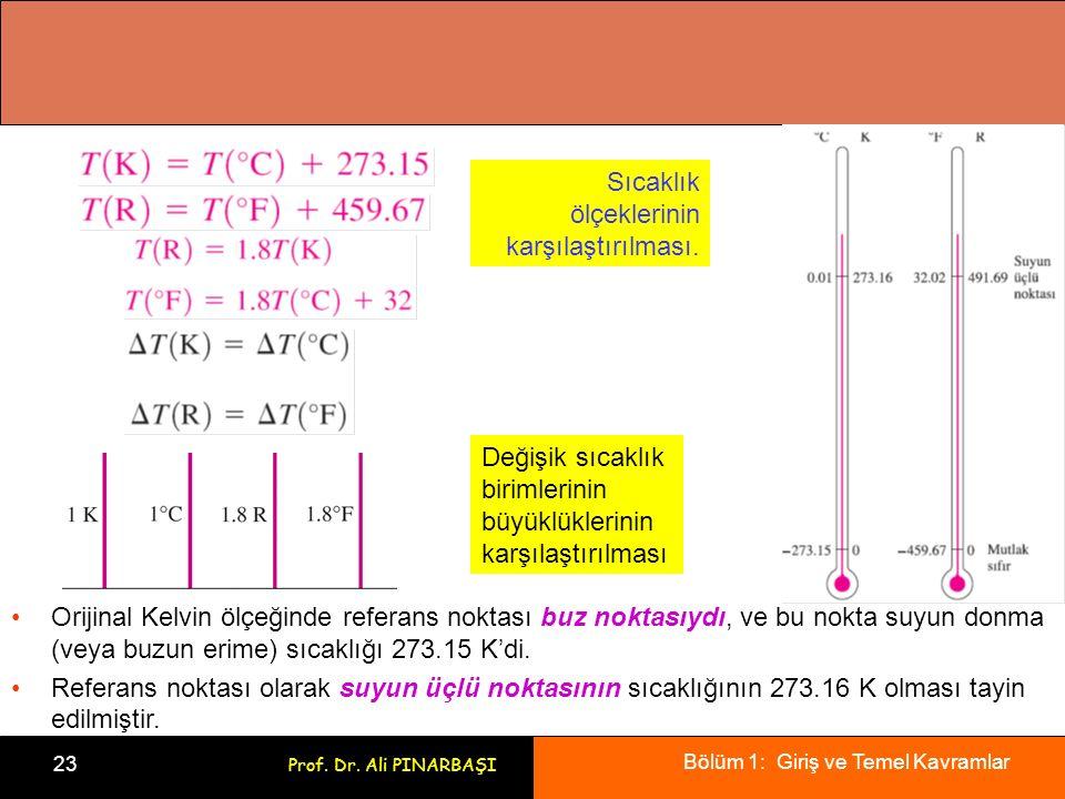 Bölüm 1: Giriş ve Temel Kavramlar 23 Prof.Dr.