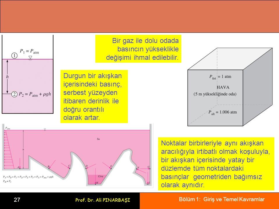 Bölüm 1: Giriş ve Temel Kavramlar 27 Prof.Dr.