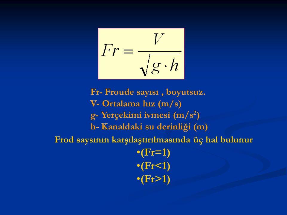 Fr- Froude sayısı, boyutsuz. V- Ortalama hız (m/s) g- Yerçekimi ivmesi (m/s 2 ) h- Kanaldaki su derinliği (m) Frod saysının karşılaştırılmasında üç ha