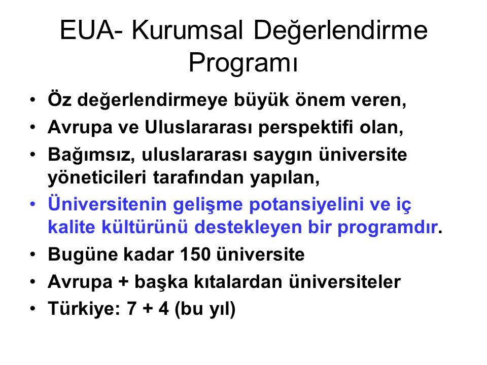 EUA- Kurumsal Değerlendirme Programı Öz değerlendirmeye büyük önem veren, Avrupa ve Uluslararası perspektifi olan, Bağımsız, uluslararası saygın üniversite yöneticileri tarafından yapılan, Üniversitenin gelişme potansiyelini ve iç kalite kültürünü destekleyen bir programdır.