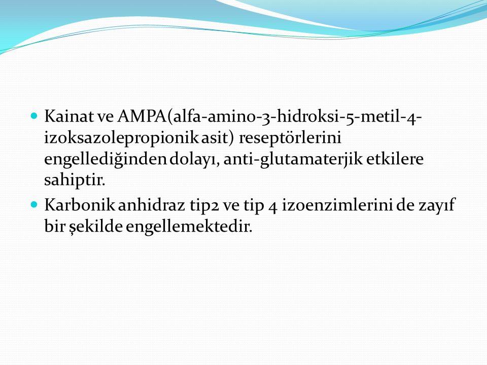 Kainat ve AMPA(alfa-amino-3-hidroksi-5-metil-4- izoksazolepropionik asit) reseptörlerini engellediğinden dolayı, anti-glutamaterjik etkilere sahiptir.