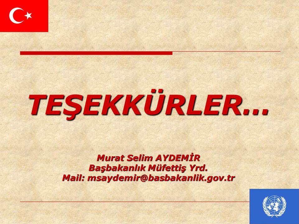 TEŞEKKÜRLER… Murat Selim AYDEMİR Başbakanlık Müfettiş Yrd. Mail: msaydemir@basbakanlik.gov.tr