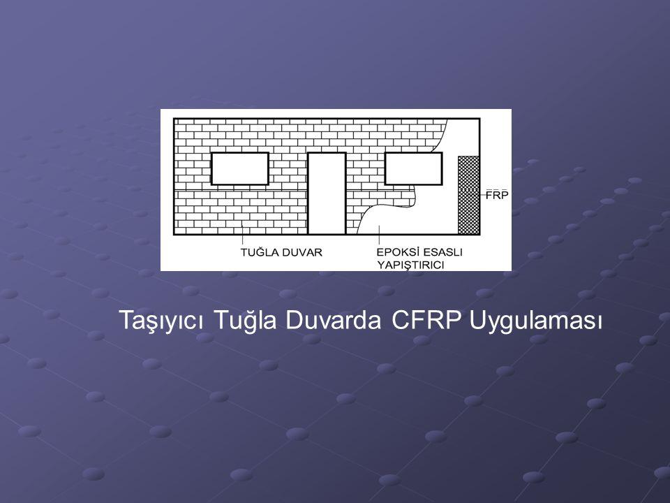 Taşıyıcı Tuğla Duvarda CFRP Uygulaması