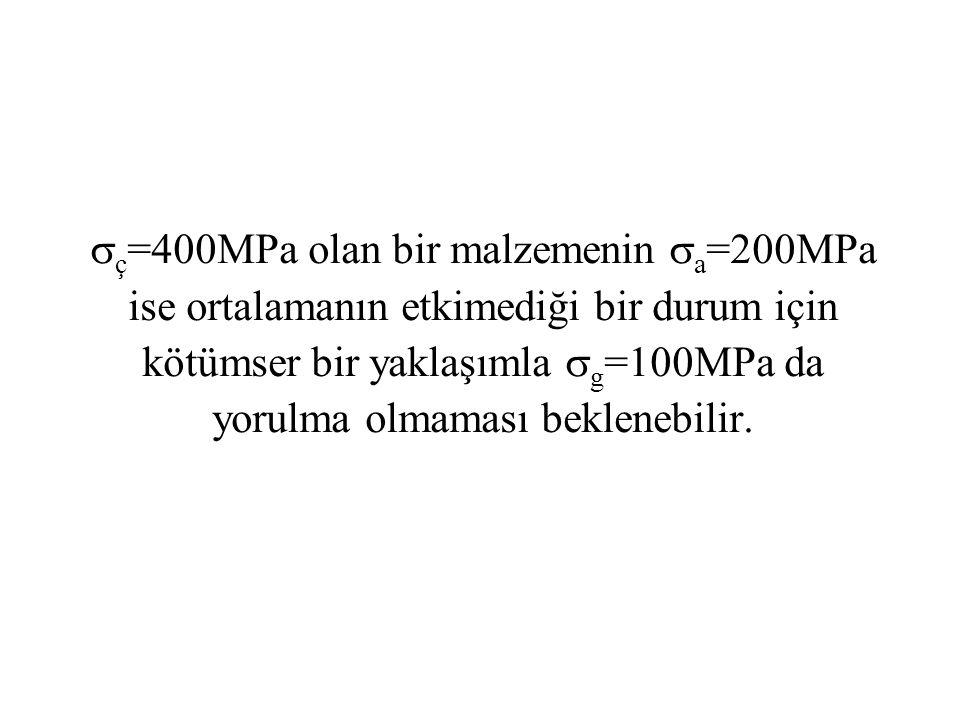  ç =400MPa olan bir malzemenin  a =200MPa ise ortalamanın etkimediği bir durum için kötümser bir yaklaşımla  g =100MPa da yorulma olmaması bekleneb