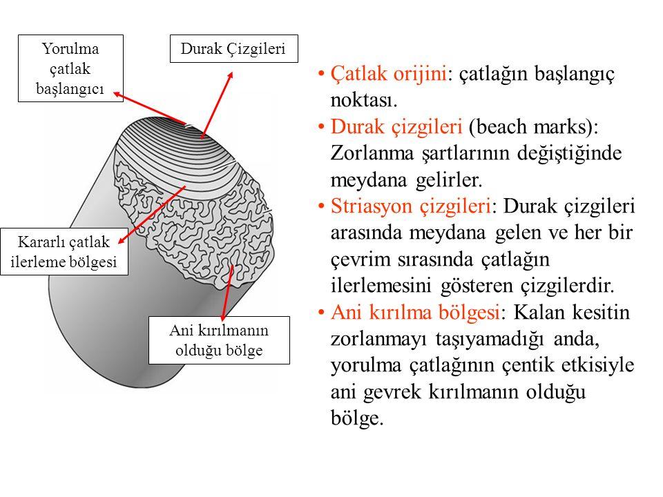 Çatlak orijini: çatlağın başlangıç noktası. Durak çizgileri (beach marks): Zorlanma şartlarının değiştiğinde meydana gelirler. Striasyon çizgileri: Du