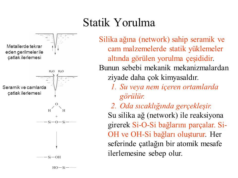 Statik Yorulma Silika ağına (network) sahip seramik ve cam malzemelerde statik yüklemeler altında görülen yorulma çeşididir. Bunun sebebi mekanik meka