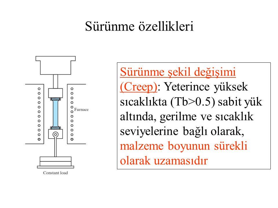 Sürünme özellikleri Sürünme şekil değişimi (Creep): Yeterince yüksek sıcaklıkta (Tb>0.5) sabit yük altında, gerilme ve sıcaklık seviyelerine bağlı ola