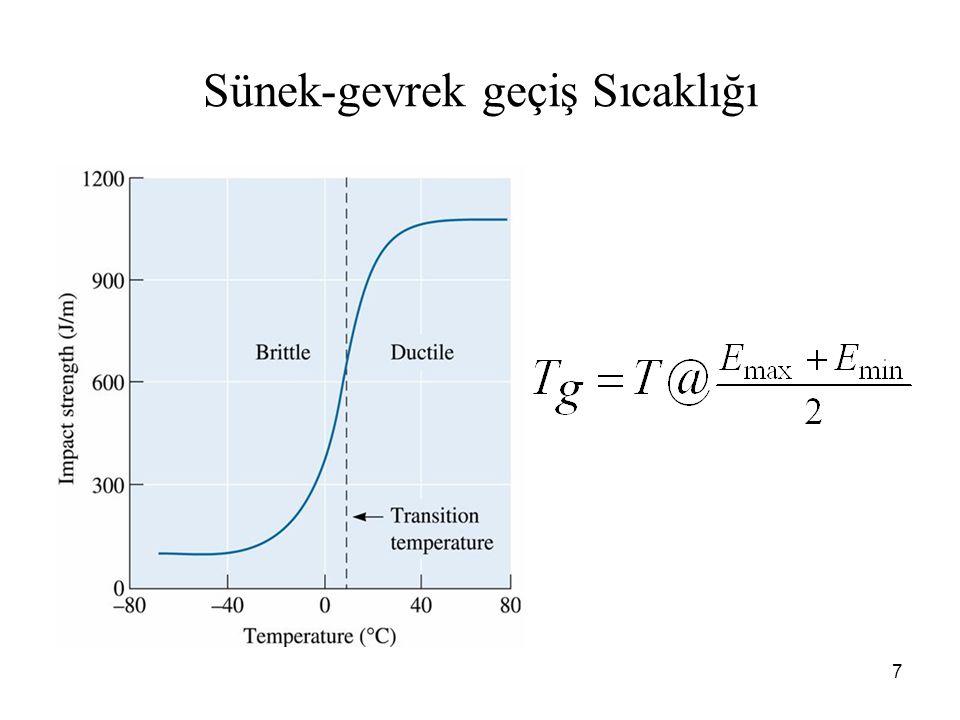 8 Kompozisyon HMK da geçiş sıcaklığı, kimyasal bileşimden çok etkilenir.