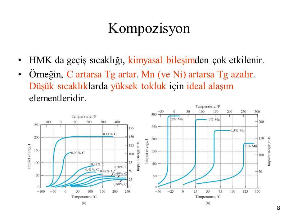 8 Kompozisyon HMK da geçiş sıcaklığı, kimyasal bileşimden çok etkilenir. Örneğin, C artarsa Tg artar. Mn (ve Ni) artarsa Tg azalır. Düşük sıcaklıklard