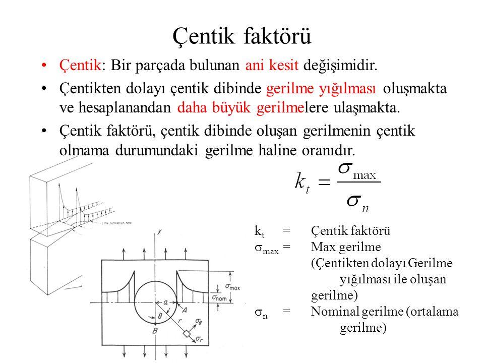 k t =Çentik faktörü  max =Max gerilme (Çentikten dolayı Gerilme yığılması ile oluşan gerilme)  n = Nominal gerilme (ortalama gerilme) Çentik faktörü