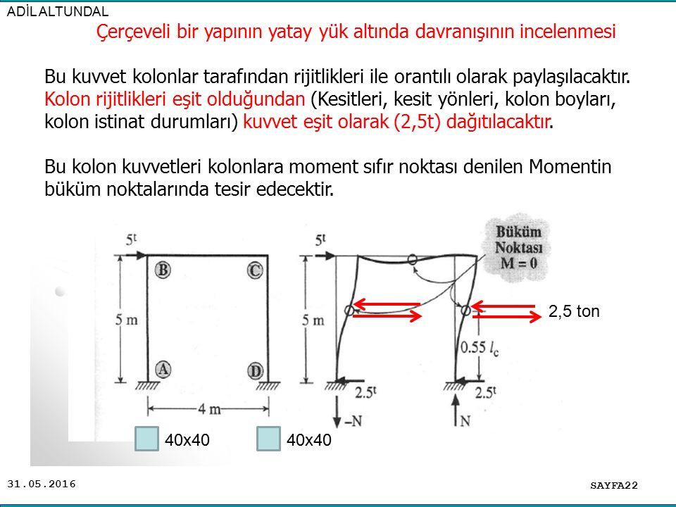 31.05.2016 Bu kuvvet kolonlar tarafından rijitlikleri ile orantılı olarak paylaşılacaktır.