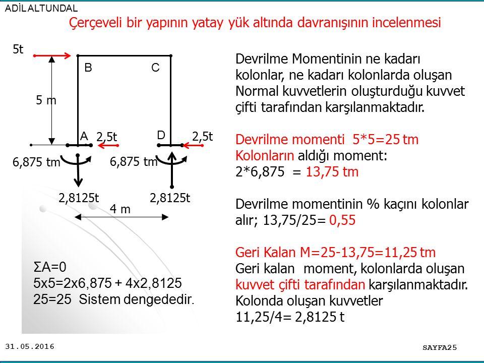 31.05.2016 Devrilme Momentinin ne kadarı kolonlar, ne kadarı kolonlarda oluşan Normal kuvvetlerin oluşturduğu kuvvet çifti tarafından karşılanmaktadır.